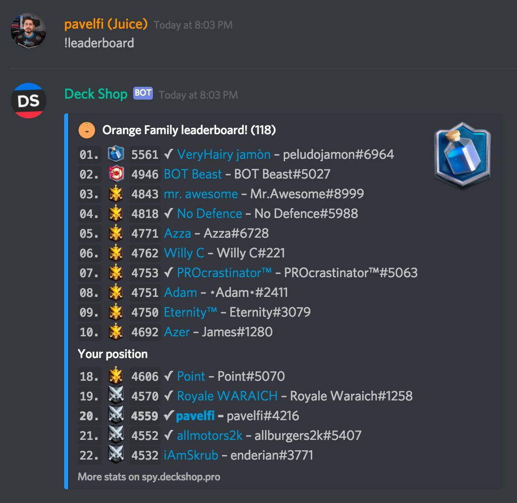 Deck Shop Discord Bot | Best Clash Royale decks, guides